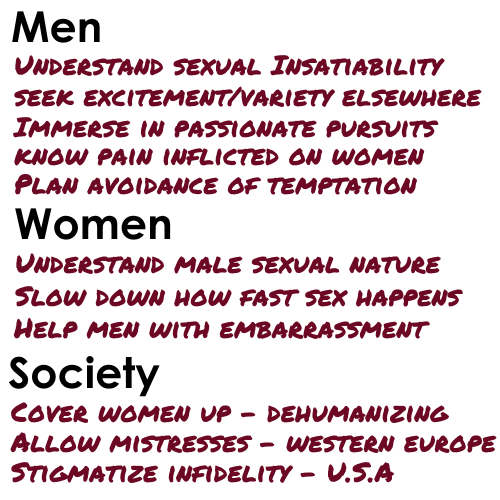 Men Women Society Sexual Insatiability